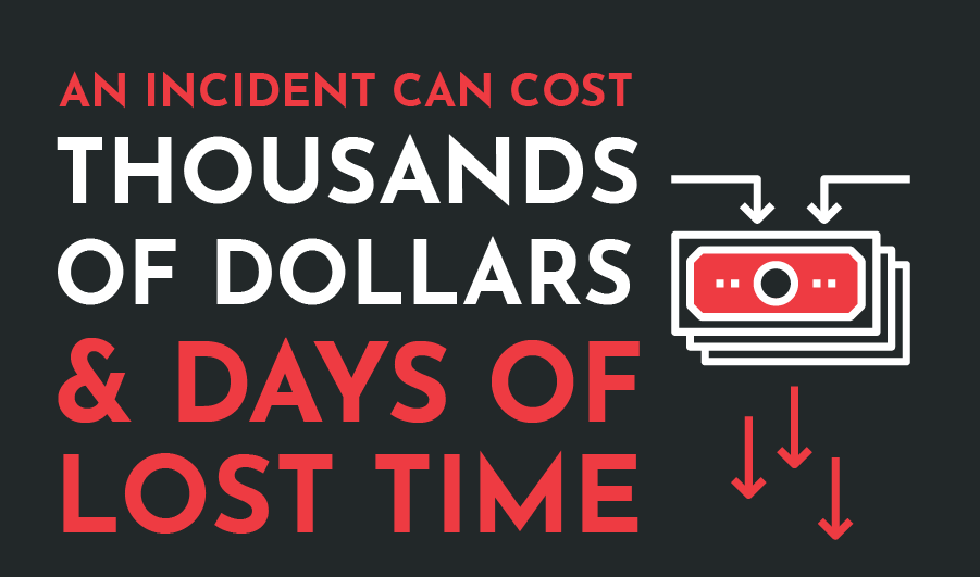 An incident can cause thousands of dollars and days of lost time