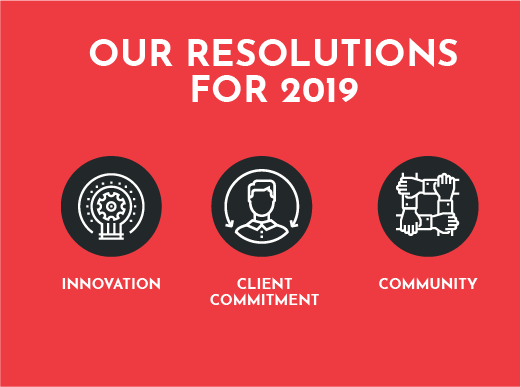 our resolution for 2019